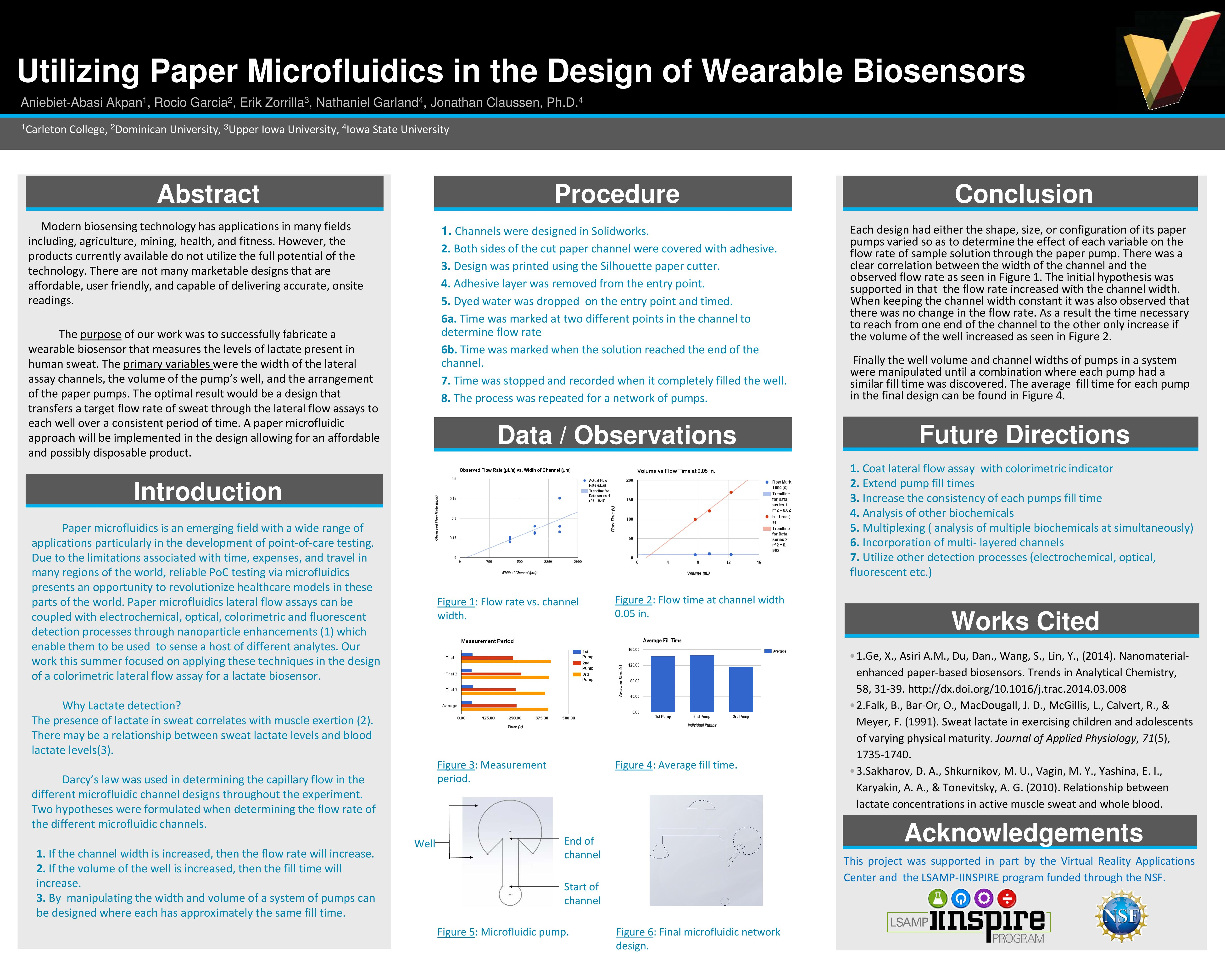 Wearable Biosensors poster