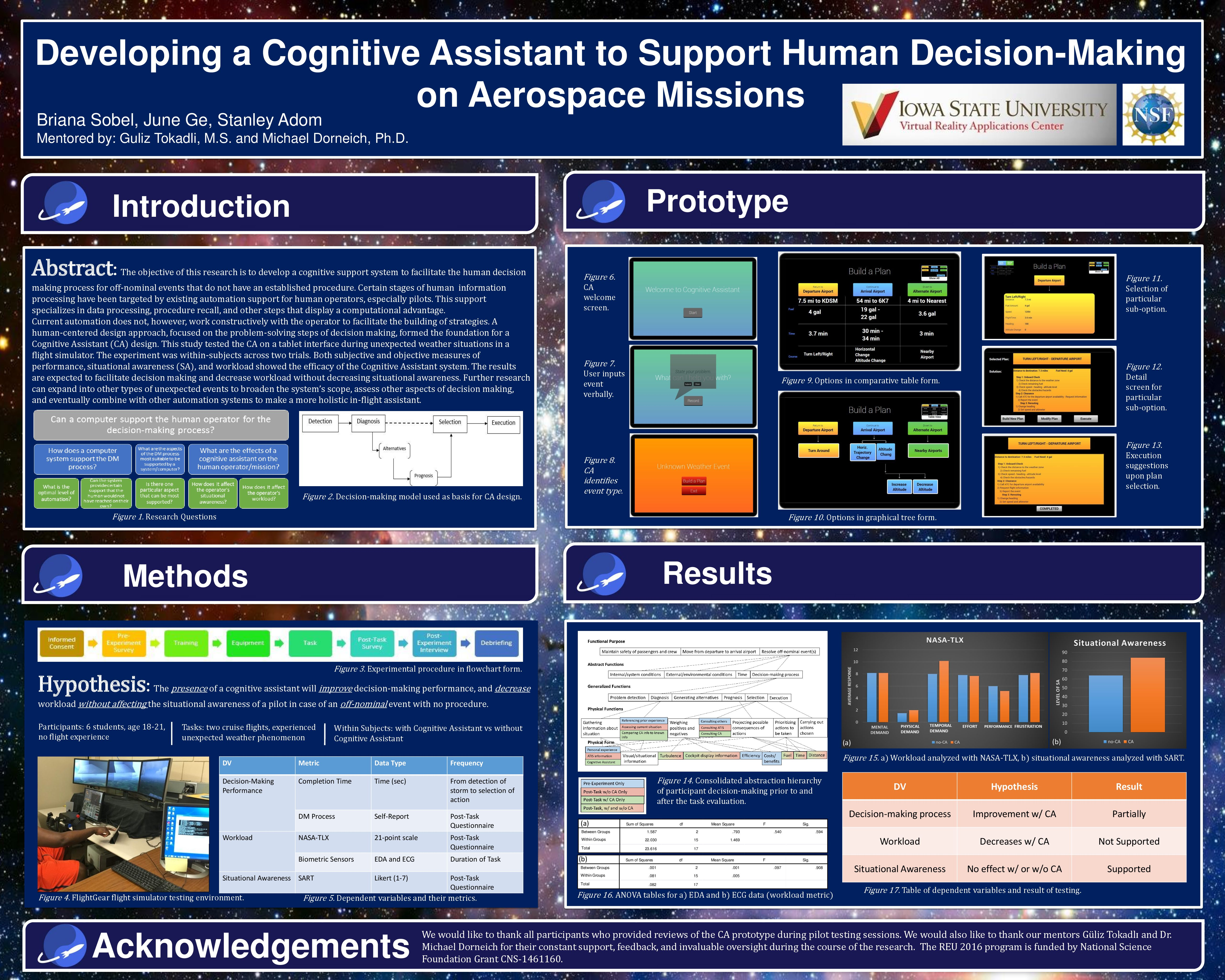 Cognitive Assistant poster