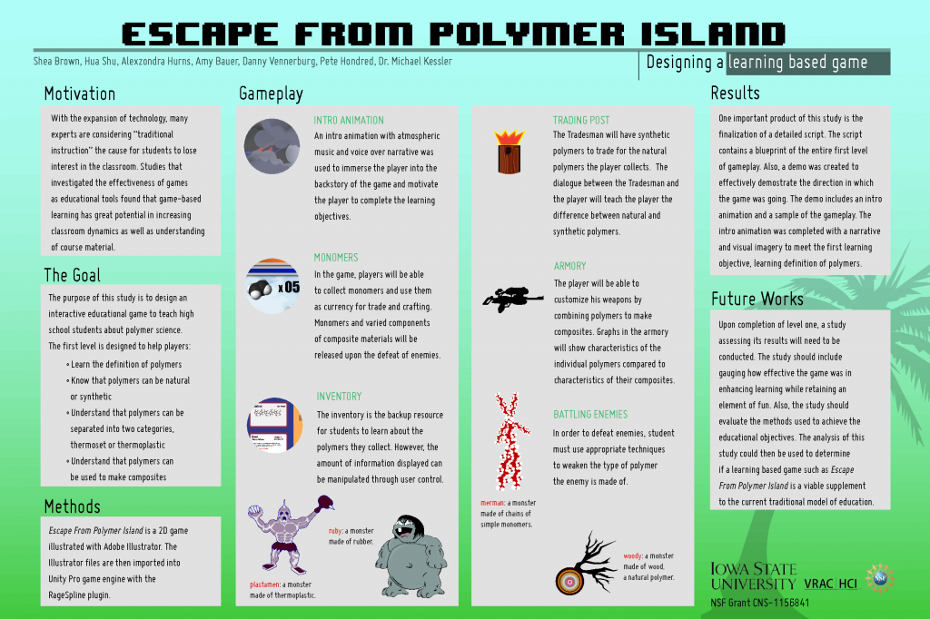 Escape from Polymer Island poster