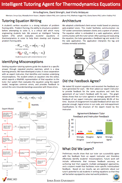 Intelligent Tutoring Systems poster
