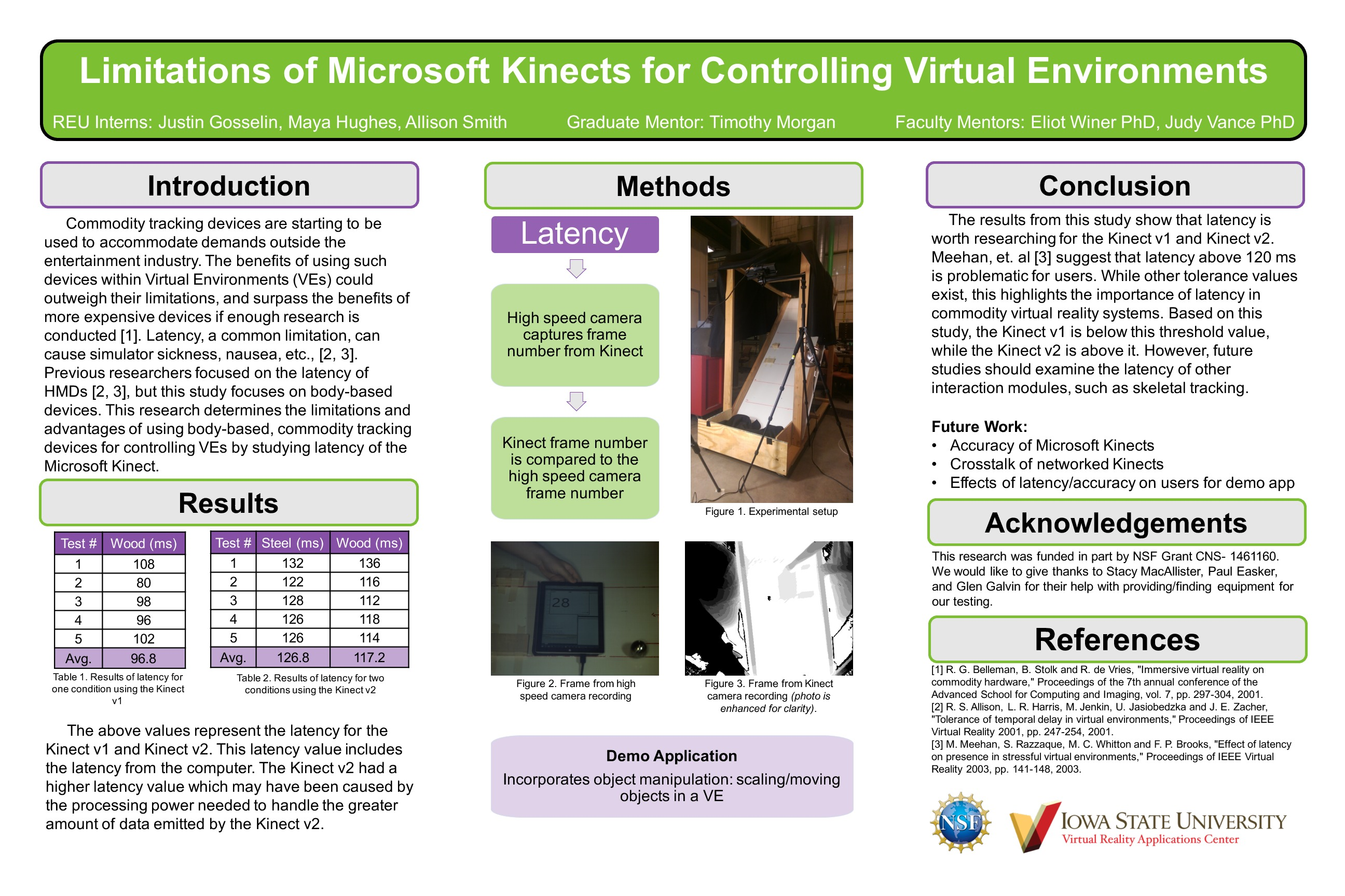 Kinect Poster