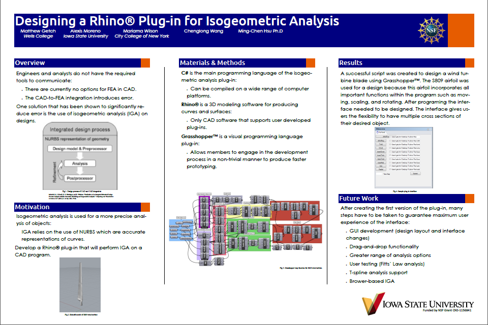 An Isogeometric Design-through-Analysis Tool for Engineering Applications Poster